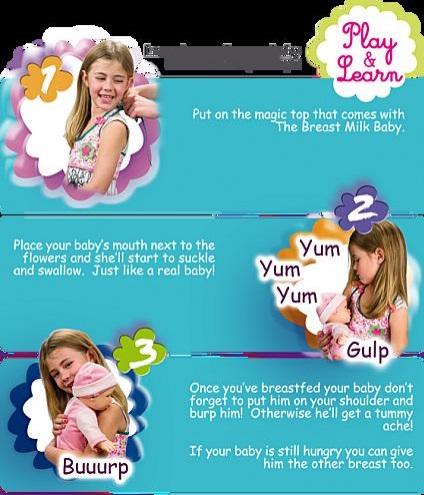 Breast Milk Papy - Poupée à allaiter