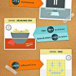 Infographie – 10 conseils pour passer une bonne journée au bureau