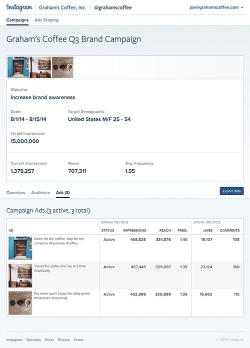 Instagram propose dorénavant un gestionnaire de campagne publicitaires