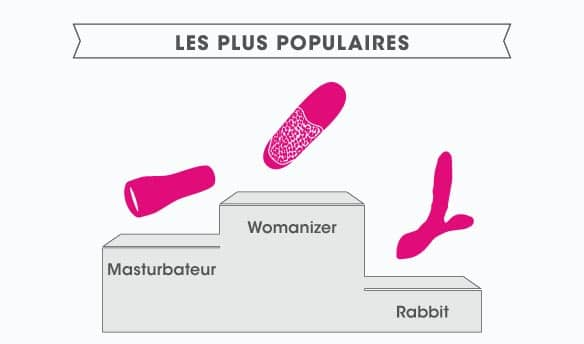 sexe toys top achat